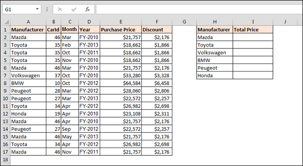 how to calculate sum in excel 2013 microsoft excel formulas tab tutorial it computer training. Black Bedroom Furniture Sets. Home Design Ideas