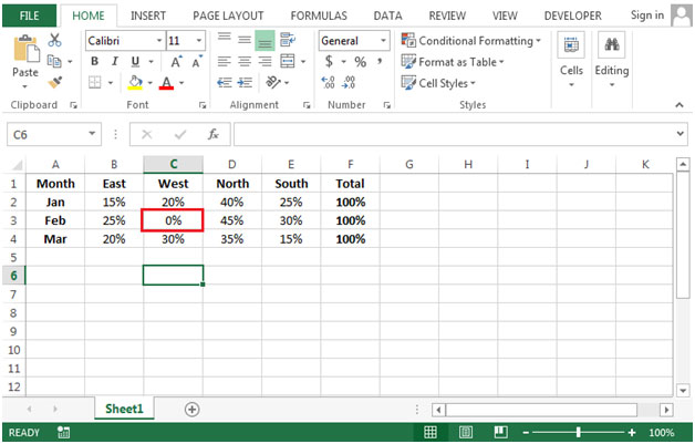 Hiding the display of zero values in excel excel format there are few ways to hide zeros in a cell ccuart Image collections