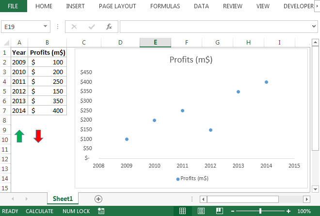 Replacing data markers with pictures in microsoft excel to replace the markers starting from year 2009 as a base year we need to copy the upside green arrow where the profits are going upward we will copy ccuart Gallery