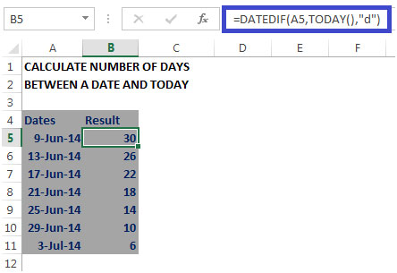 Calculate days between two dates online in Sydney