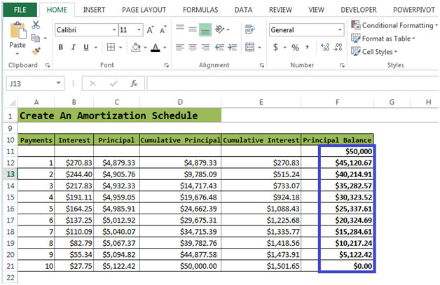mortgage payment schedule excel