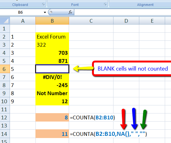 Excel 2010 COUNT Functions – COUNT, COUNTA, COUNTIF and COUNTBLANK