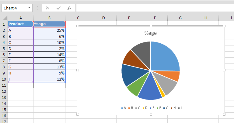 How to write pie in excel