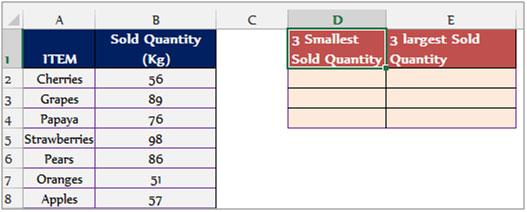 sorting numbers in ascending or descending order in microsoft excel. Black Bedroom Furniture Sets. Home Design Ideas