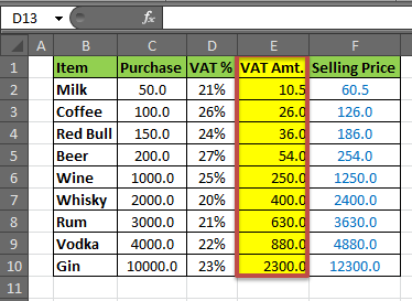 How To Calculate Vat In Excel Vat Formula Calculating Tax In Excel
