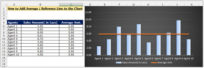 how to add an item line in microsoft excel