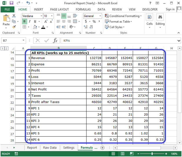 Financial Report (Yearly) Dashboard In Excel 2010