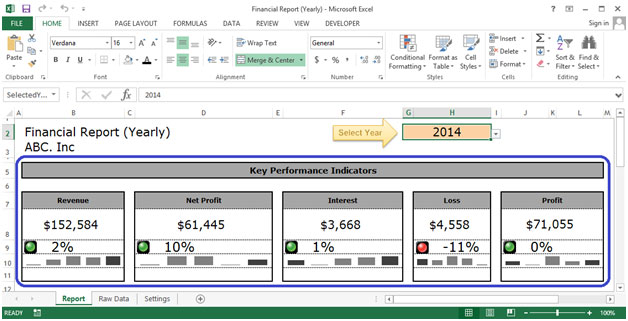 Financial Report Yearly Dashboard In Excel 2010 Microsoft Excel