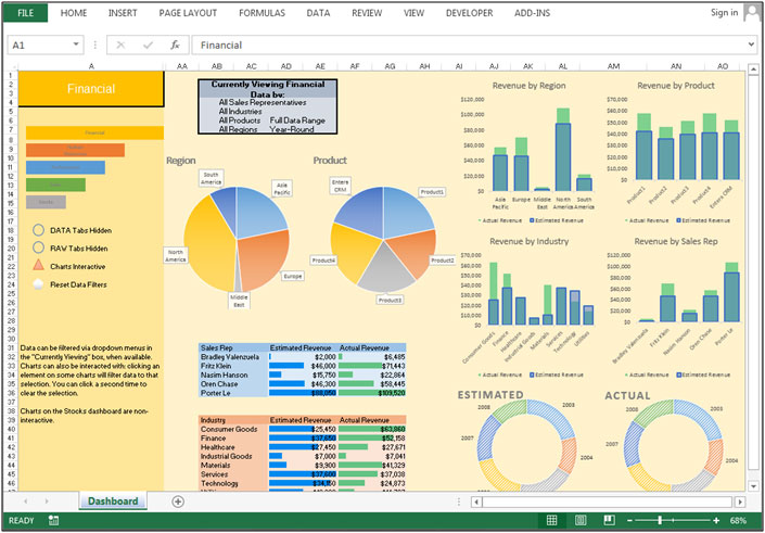 best combination of multiple dashboards which covers all