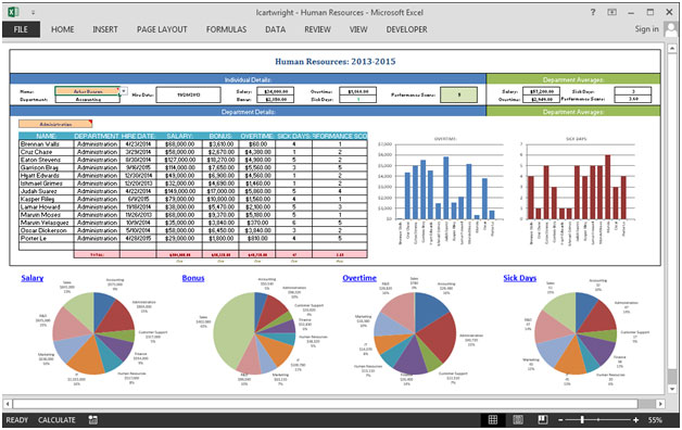 Human Resource Dashboard  Nice Vizualization Of Employee And Hr