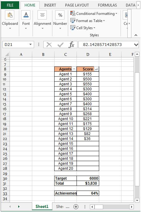 how to create thermometer chart in excel tips