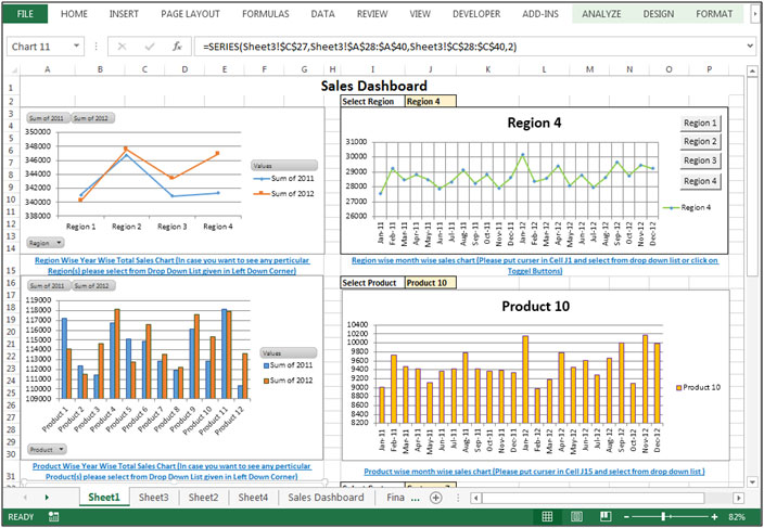 performance dashboard excel