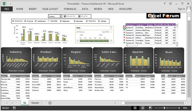 Financial Dashboard – Dynamic Dropdown List & Checkbox are the ...