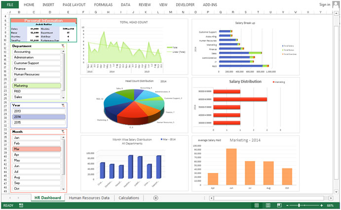 Human Resource Dashboard  Good Use Of Slicers  Microsoft Excel
