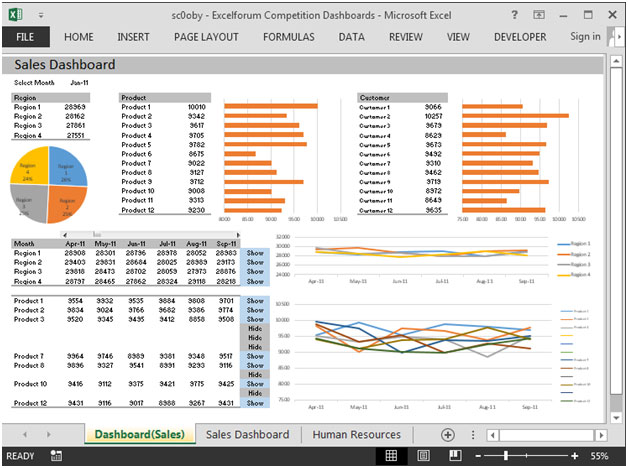 Sales Dashboard – Beautiful Chart with Good Color Combination ...