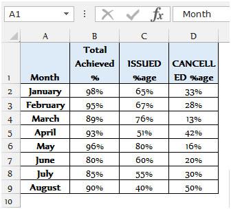 how to create an error bar colum chart on excel