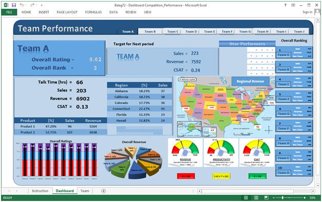 dashboards in excel