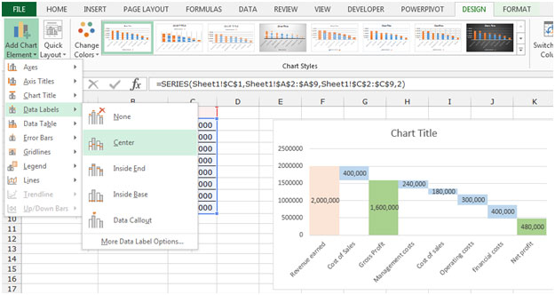 Waterfall Chart In Microsoft Excel 2010