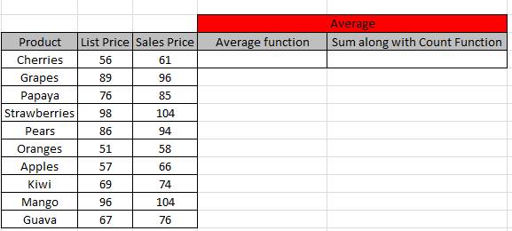 Calculating the Average Difference between List Price and