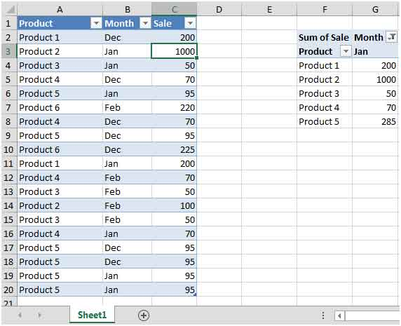 Write a value to a cell excel macro