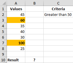 how to create a dynamic named range in excel
