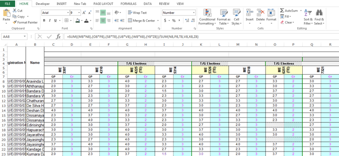 How to Highlight a row on the basis of Cell | Microsoft Excel Tips ...