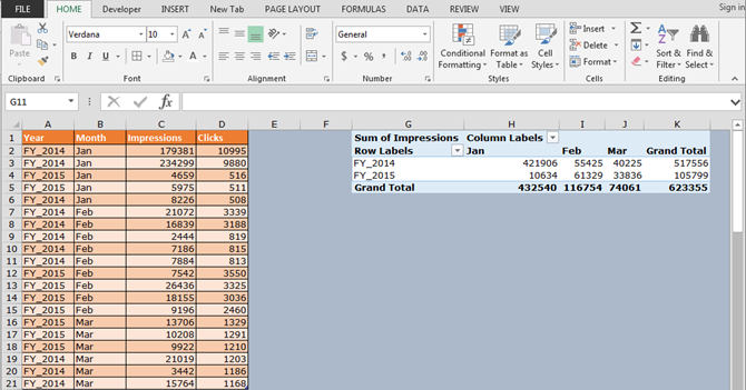 Conditional formatting for pivot table microsoft excel tips from we want to highlight the maximum impression in the range in pivot table ccuart Gallery