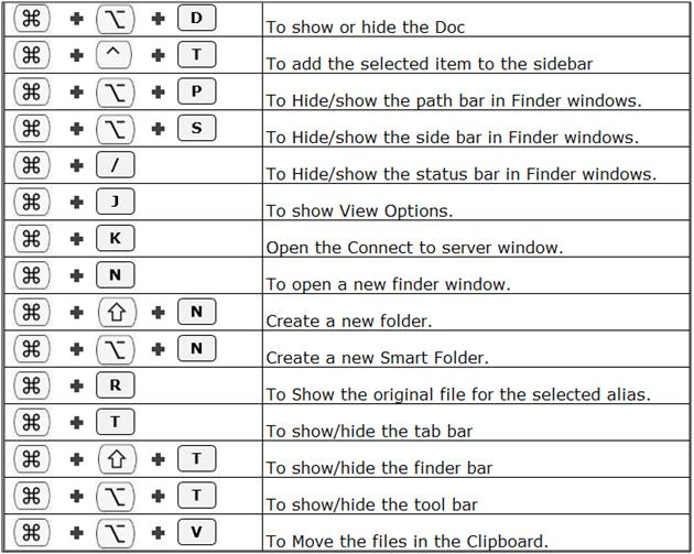 Excel Shortcut Keys  A Complete List  Deskbright