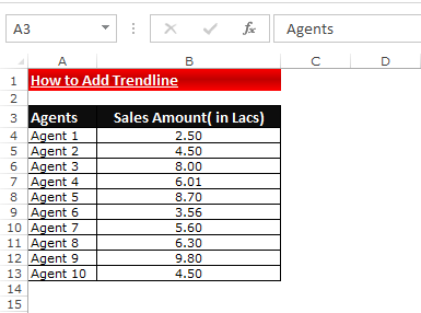 how to put a trend line on excel