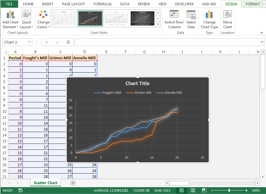 how to make a scatter chart in microsoft excel