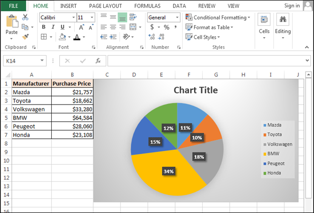 How To Use A Chart In Microsoft Excel To Represent The Data In