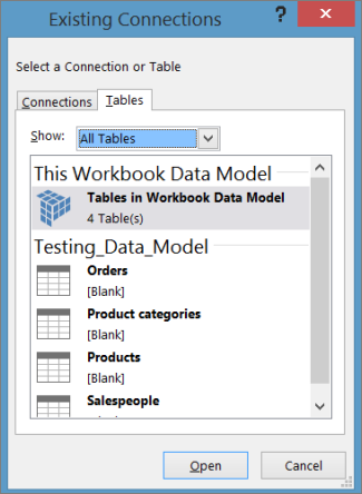 How to use Data Modeling for creating Pivot Table in