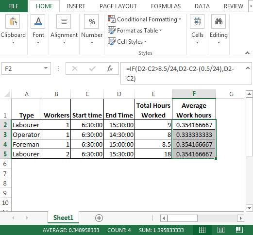 Evaluate Work Hours Excluding Breaks