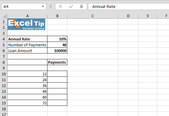 Data Tables in Microsoft Excel