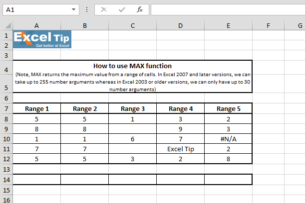 How To Use Max Function In Microsoft Excel Microsoft Excel Tips