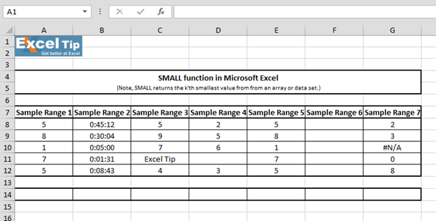 How to use SMALL function in Microsoft Excel | Microsoft Excel ...