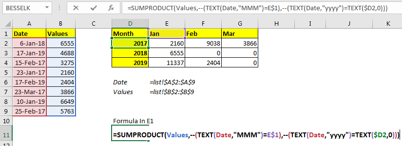 2 Ways to Sum by Month in Excel