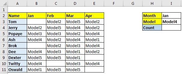 COUNTIFS with Dynamic Criteria Range
