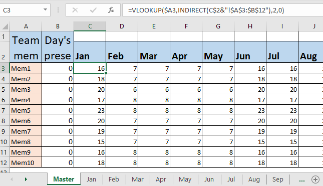 How To Create Attendance Tracker In Excel